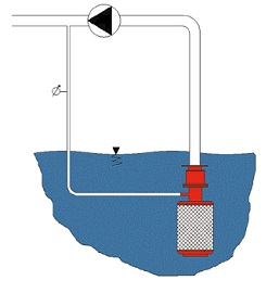 Suction filter operating principle